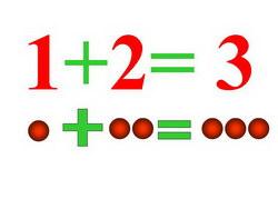 Как числа нашли знаки и научились делать примеры
